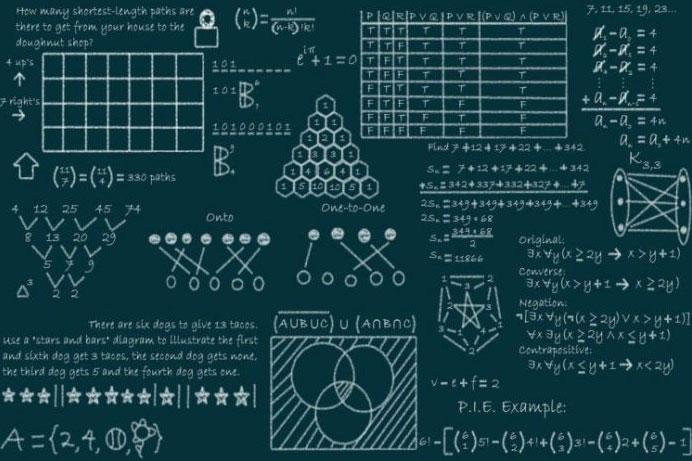 Thuật toán là gì?