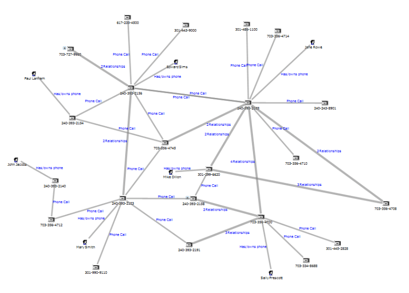 Thuật toán Link Analysis