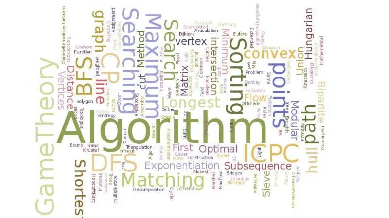 Top 10 thuật toán