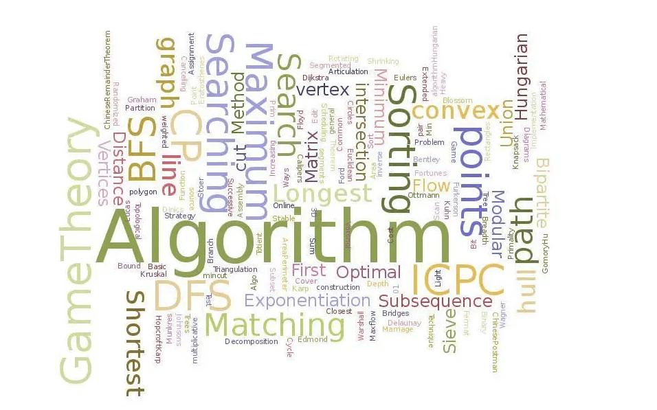 Top 10 thuật toán dành cho lập trình viên mới nhất