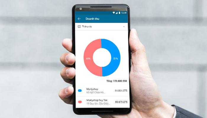 Phần mềm quản lý bán hàng trên điện thoại là gì?